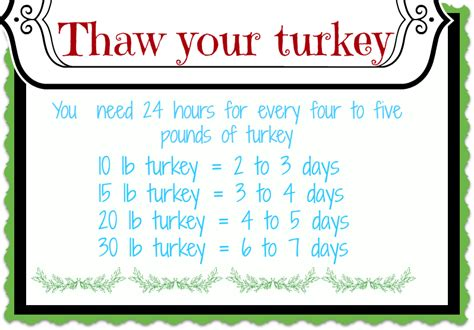 thanksgiving turkey tips for thawing preparing and cooking your turkey food done light