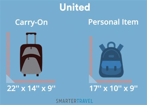 united carry on personal item vs carry on what s the difference