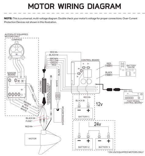 minn kota foot diagram wiring diagrams wiring