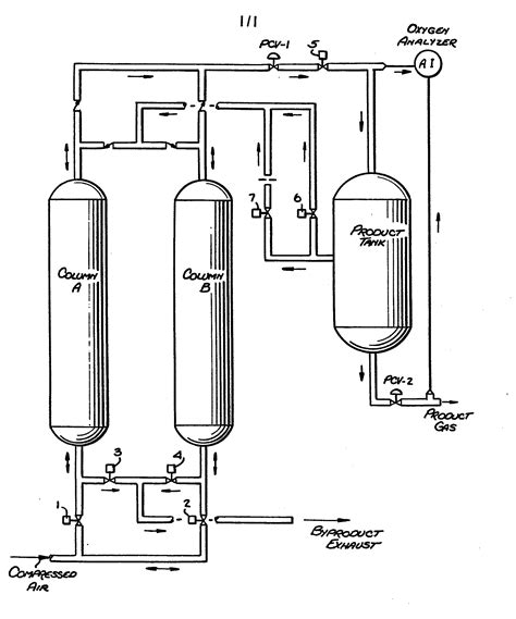 pressure swing adsorption patent ep0092153a2 pressure swing adsorption system