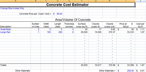 download free concrete cost estimator excel sheet