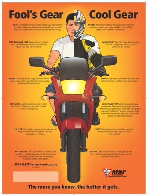 motorcycle protective clothing fools gear cool gear motorcycle infographic michael padway