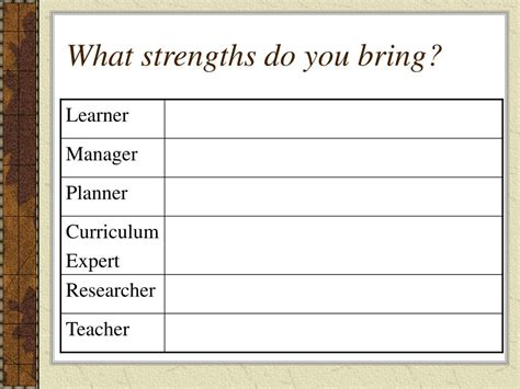 What Do Literacy Coaches Do - ppt literacy coach roles and goals powerpoint