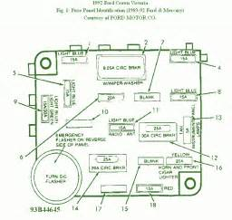 1994 ford crown fuse box diagram circuit wiring diagrams