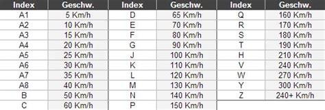 Motorradreifen Profiltiefe österreich by Geschwindigkeit Y Reifen