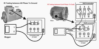 Ac Electrical Services Stamford Ct by Measurement Of Insulation Resistance Ir Part 2