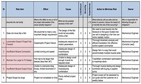 Plumbing Risk Assessment by Edge