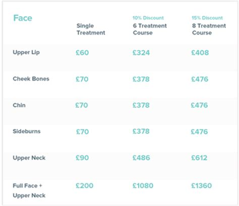 pricing for laser hair removal laser hair removal prices laser hair removal natura