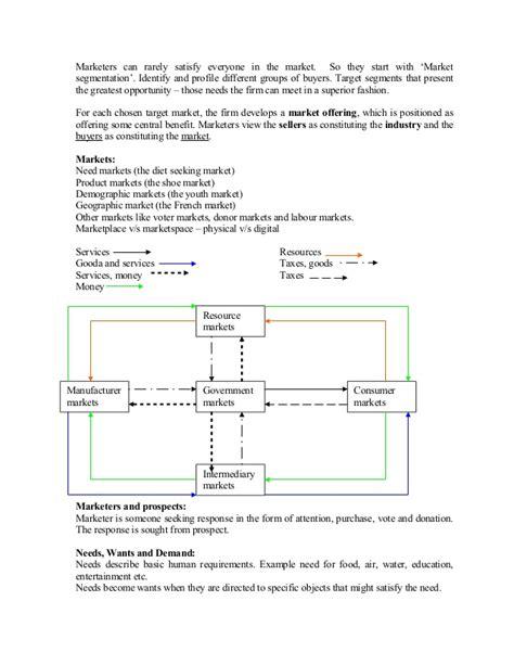Marketing Management 11ed summary of marketing management 11ed