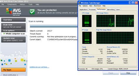 free antivirus download pc full version 2012 review of antivirus software 2012 full version free
