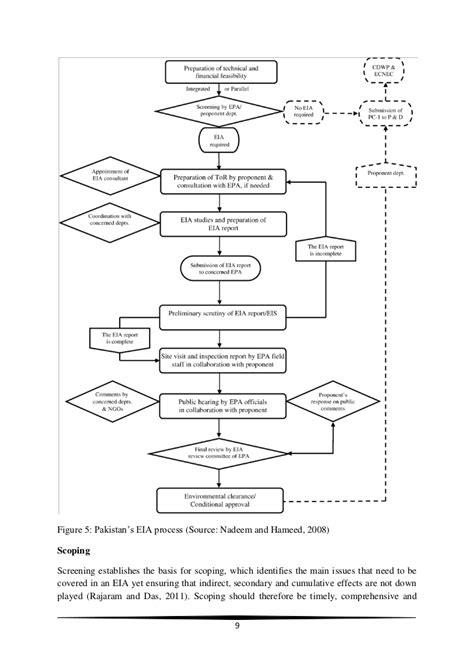 eia process flowchart eia practice a global review