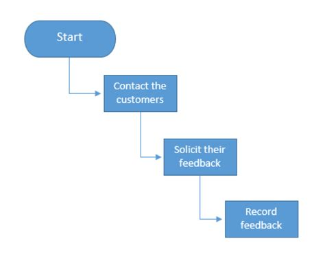 diagram create flow chart in word workflow diagram image