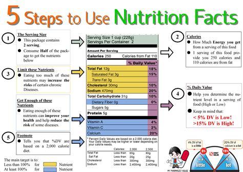 food nutrition nutritional information on food labels k k club 2016