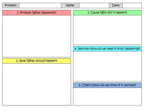 problem solving a3 template 1000 images about lean on lean six sigma