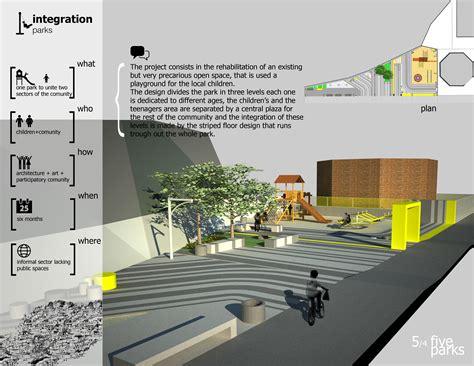 urban design guidelines victoria park landscape design guidelines beatiful landscape