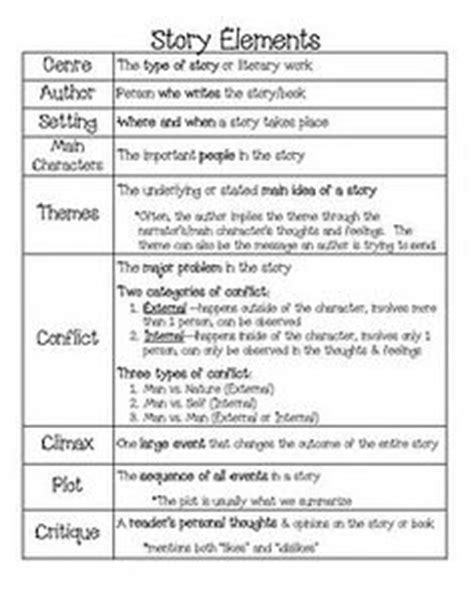 printable quiz on story elements story elements printables