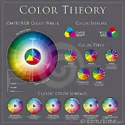 color wheel theory royalty free stock photos image 23575508