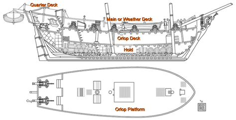 pirate ship floor plan pirate ship deck layout www imgkid com the image kid