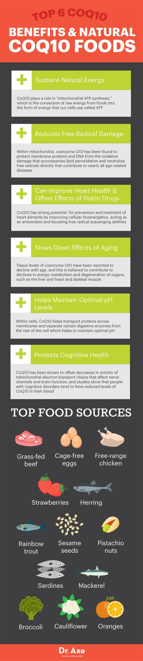 supplement q10 benefits all about coq10 benefits coq10 foods coq10 side effects