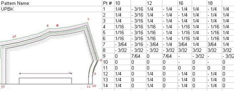 pattern grading table how to check the accuracy of graded patterns fashion