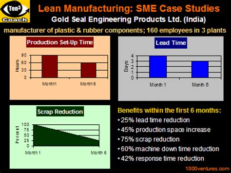 design for manufacturing case study lean manufacturing case study india writefiction581 web