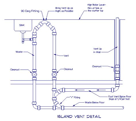 Isometric Plumbing Drawing by Isometric Plumbing Drawing Image Search Results