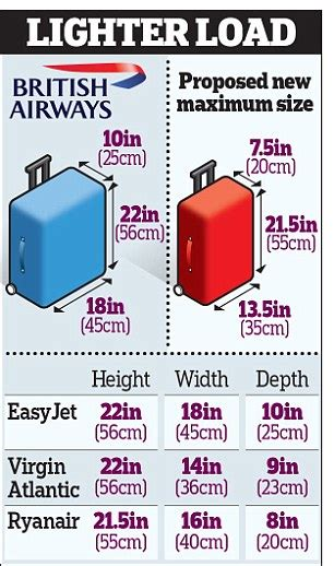 airlines cabin baggage size lufthansa emirates and qatar airways set new bag size