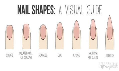 8 Nail Shapes And How To Choose The One For You by Musely