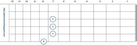 belajar kunci gitar gantung belajar letak dan bentuk kunci gitar gantung d7 kunci