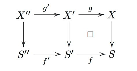 commutative diagram how to put a square inside a commutative diagram