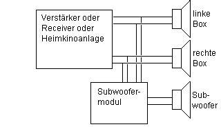 Lautsprecher An Aktiv Subwoofer Anschlie En Auto by Aktivmodul Lifier Verst 228 Rkermodule Detonation Dt 150