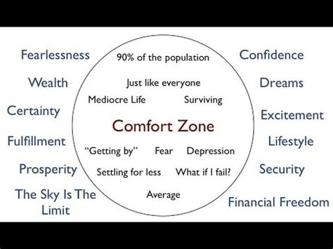 how to provide comfort and reassurance step out of your comfort zone youtube