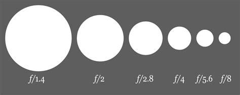 aperture diagram file aperture diagram svg wikimedia commons