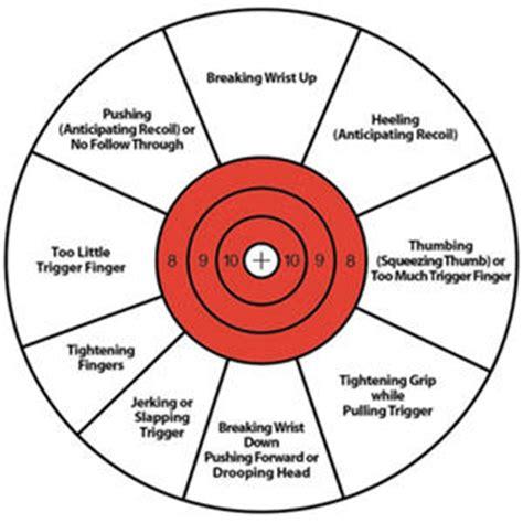 Favorite Pistol Targets Shooting Coloring Page