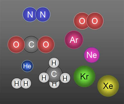 argon state of matter cs102a nature of matter sota scientific
