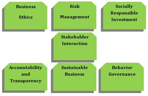 Mba Thesis Corporate Social Responsibility by Social Responsibility Essay