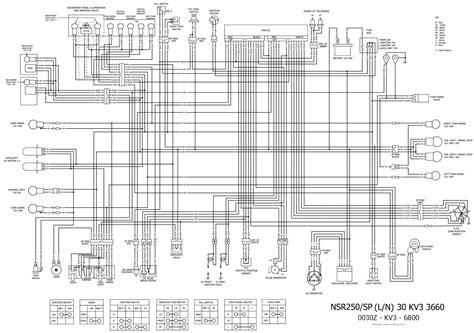 honda nsr 125 r wiring diagram wiring diagram 2018