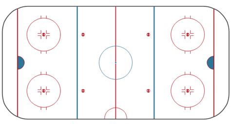 How To Read Dimensions On A Floor Plan by Ice Hockey Rink Dimensions Ice Hockey Rink Diagram Ice