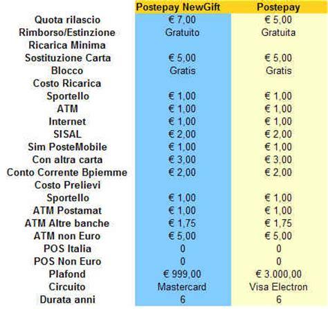 costo ricarica postepay ufficio postale carta prepagata ricaricabile al portatore postepay newgift