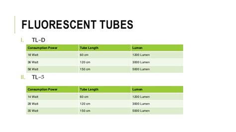 Lu Neon Tl 36 Watt lighting study specification