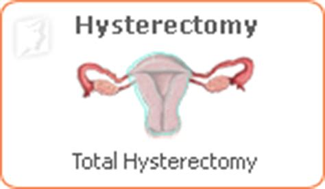 mood swings after hysterectomy mood swings after a hysterectomy 34 menopause symptoms com