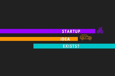 how do you your to outside via0 how do you find out if your startup idea already