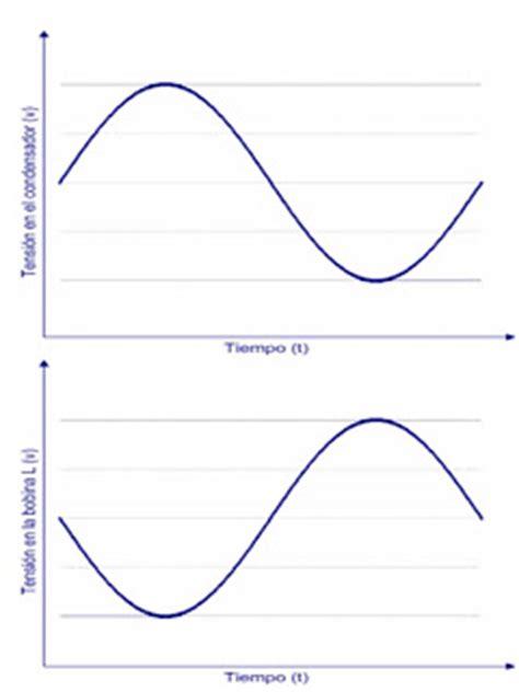 oscilacion autosostenida ing ricardo arreola principios de osciladores