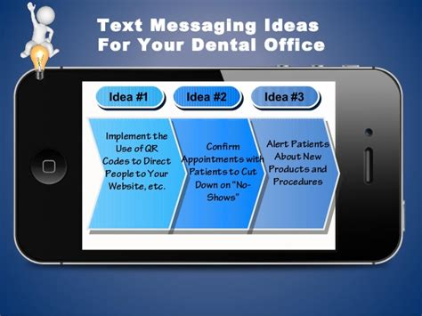 Text Message Marketing For Dentists Dental Office Phone Message Template