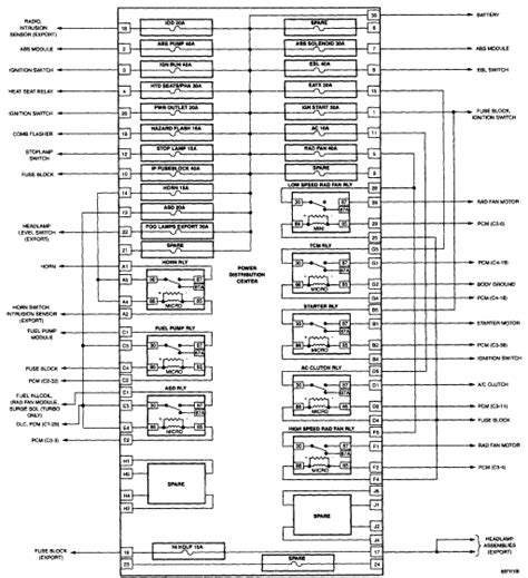 pt cruiser radio fuse free image wiring diagram engine