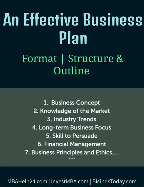 business plan format and structure an effective business plan including format structure and