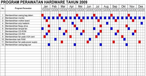 membuat tabel jadwal html tentang pc contoh tabel perawatan pc dalam setahun