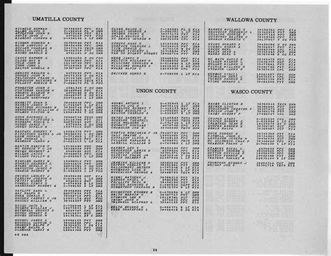 Oregon Records Request 82 Columbia County Oregon Records Directory