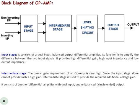 block diagram lifier block diagram of operational lifier intergeorgia info