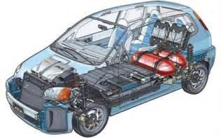 quanto costa la revisione delle bombole metano la tua auto